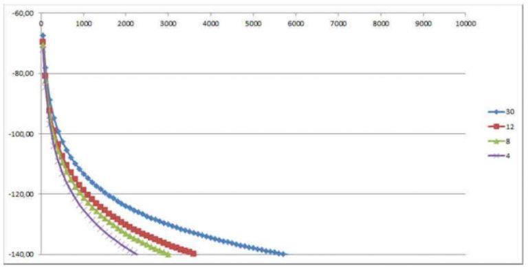 LoRaWAN Range Part 2: Range and Coverage of LoRaWAN in
