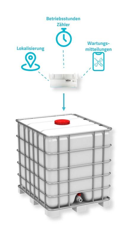 Behälter und IBC Container monitoren